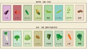 春の作物と秋の作物